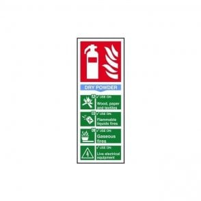 Fire extinguisher: Dry powder Sign
