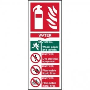 Fire extinguisher: Water Sign